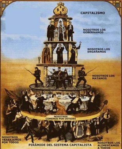 Piramide-capitalista